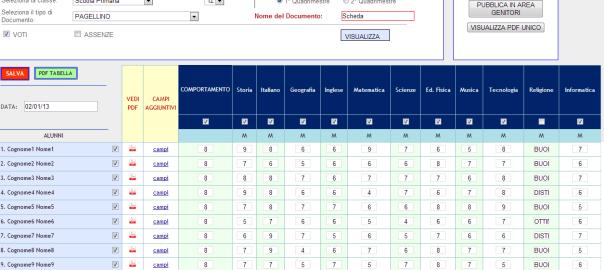 Schermata di un registro elettronico scolastico
